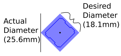 Diameter Adjustments